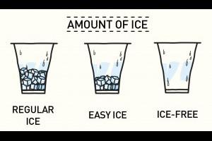 點餐一定要會!「少冰」「少糖」「加珍珠」英文怎麼說?