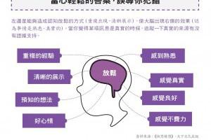 為什麼「三人成虎」會有效?解開「熟悉感」導致的心理陷阱|經理人
