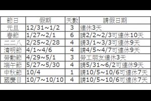 106年人事行政局行事曆.2017年連休假請假攻略