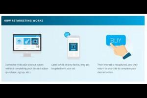 為何要對 Adsense 廣告作 A/B Test? - 老媽的網賺、網銷分享區