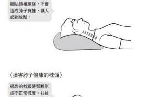 睡覺不用枕頭最健康!醫學博士教你:躺5分鐘就見效的脖子矯正法,擺脫身體90%疼痛-良醫讀書會-良醫健康網