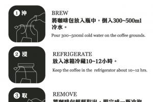 CERRADO巴西喜拉朵冷泡咖啡隨行包(Cold brew coffee) – MAPPER CAFE
