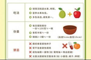 水果飯前吃還飯後吃較健康?不同族群有別,一張表秒懂!   聰明飲食   養生   元氣網