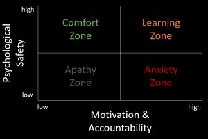 [TED] 建立一個心理安全的工作環境 (Building a psychologically safe workplace) @ Murphy 的書房