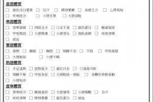 產後護理,坐月子期間的調理重點 @ 生活雜七雜八部落格 :: 痞客邦 PIXNET ::